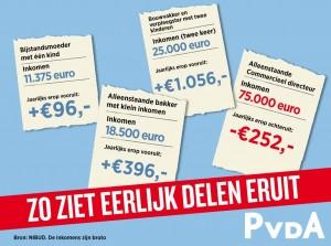 PvdA eerlijk delen 2014-01
